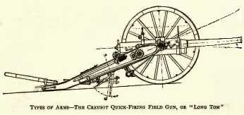 The Creousot Field Gun 'Long Tom'.