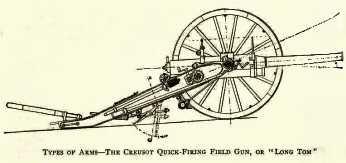 The Creousot Field Gun 'Long Tom'.